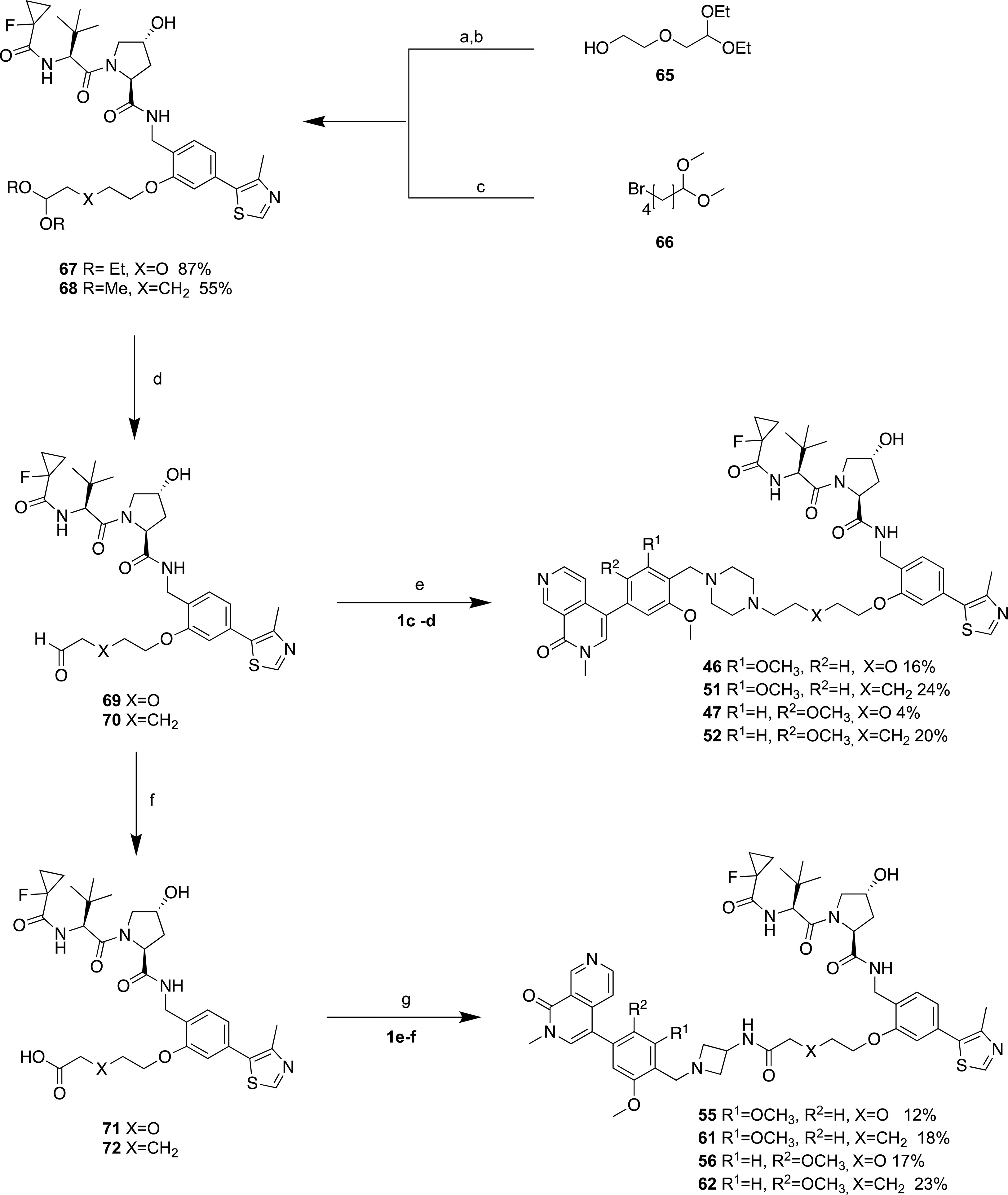 Scheme 5. General Synthetic Routes for Third-Generation Compounds
